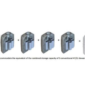 VitroStash Max storage comparison